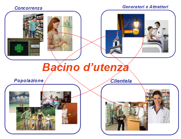 Bacino d'utenza 2